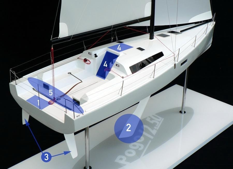 Pogo36 safety features<br/>Life raft under cockpit floor for immediate access in case of emergency(1), Low center of gravity (2), Twin rudders for stability and control (3),Sliding watertight door (4), Open aft section for immediate drainage (5).