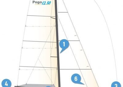 Pogo12.50 Rigging