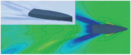 Loxo32 hydrodynamics