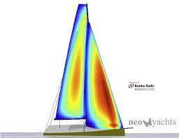Neo430 sail plan